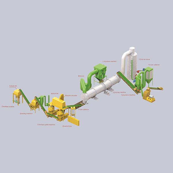 Factory Outlets Superphosphate Fertilizer Pellet Machine - Organic Fertilizer Pellet Production Line  – Hengyun