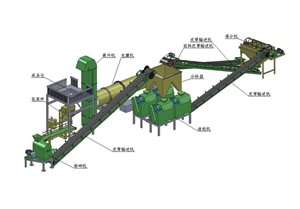 Organic fertilizer production lines are made up of those parts