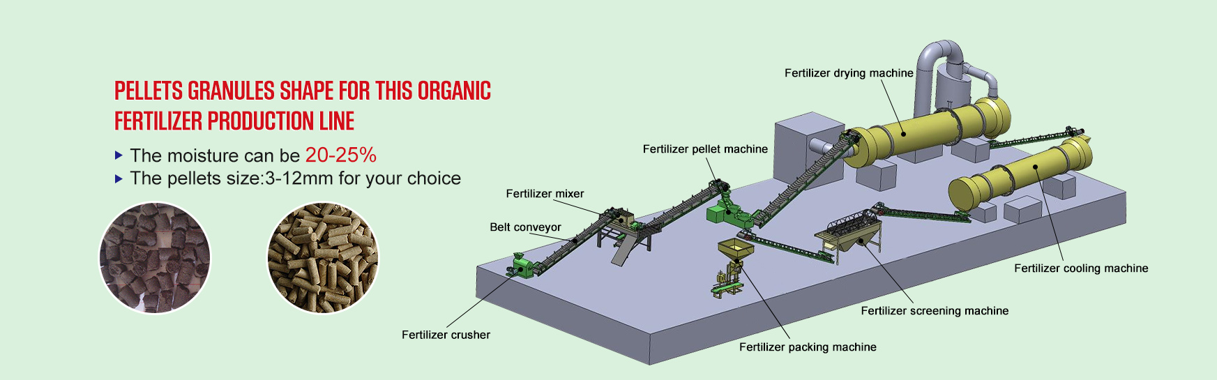 pellet fertilizer granules production line